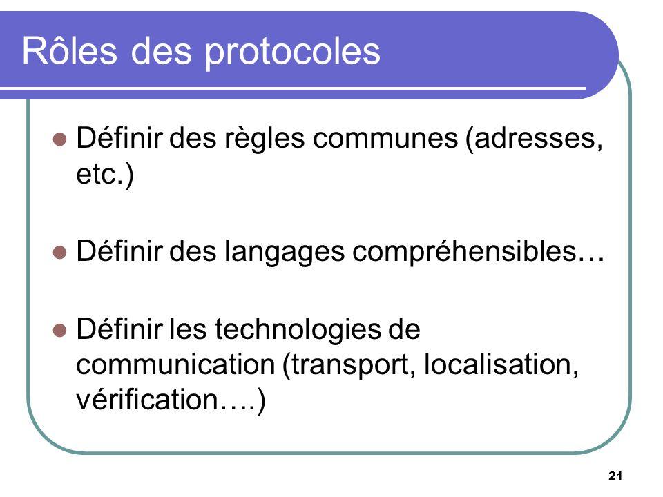 21 Rôles des protocoles Définir des règles communes (adresses, etc.) Définir des langages compréhensibles… Définir les technologies de communication (