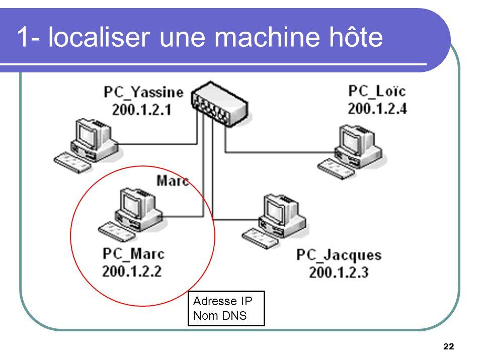 1- localiser une machine hôte 22 Adresse IP Nom DNS