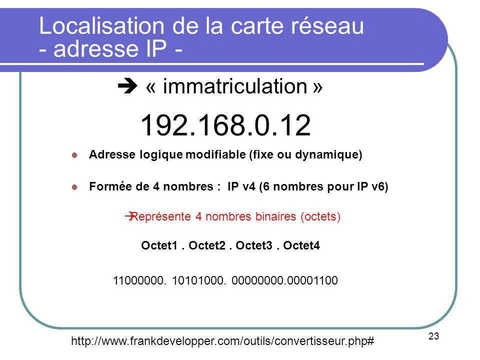23 Adresse logique modifiable (fixe ou dynamique) Formée de 4 nombres : IP v4 (6 nombres pour IP v6) Localisation de la carte réseau - adresse IP - 19