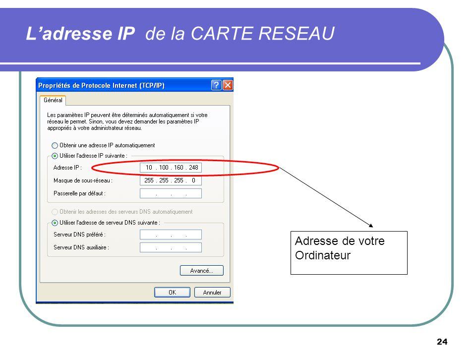 Ladresse IP de la CARTE RESEAU 24 Adresse de votre Ordinateur