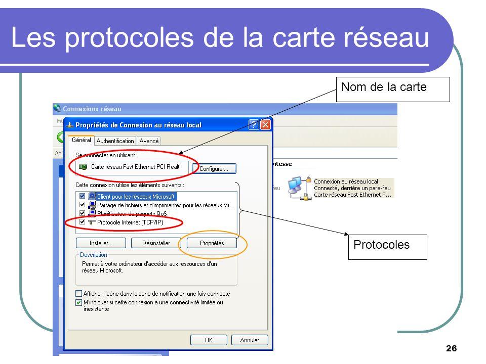 Les protocoles de la carte réseau 26 Nom de la carte Protocoles