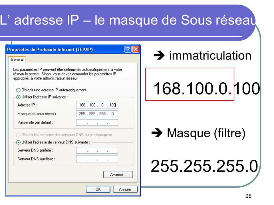 28 L adresse IP – le masque de Sous réseau 168.100.0.100 immatriculation 255.255.255.0 Masque (filtre)