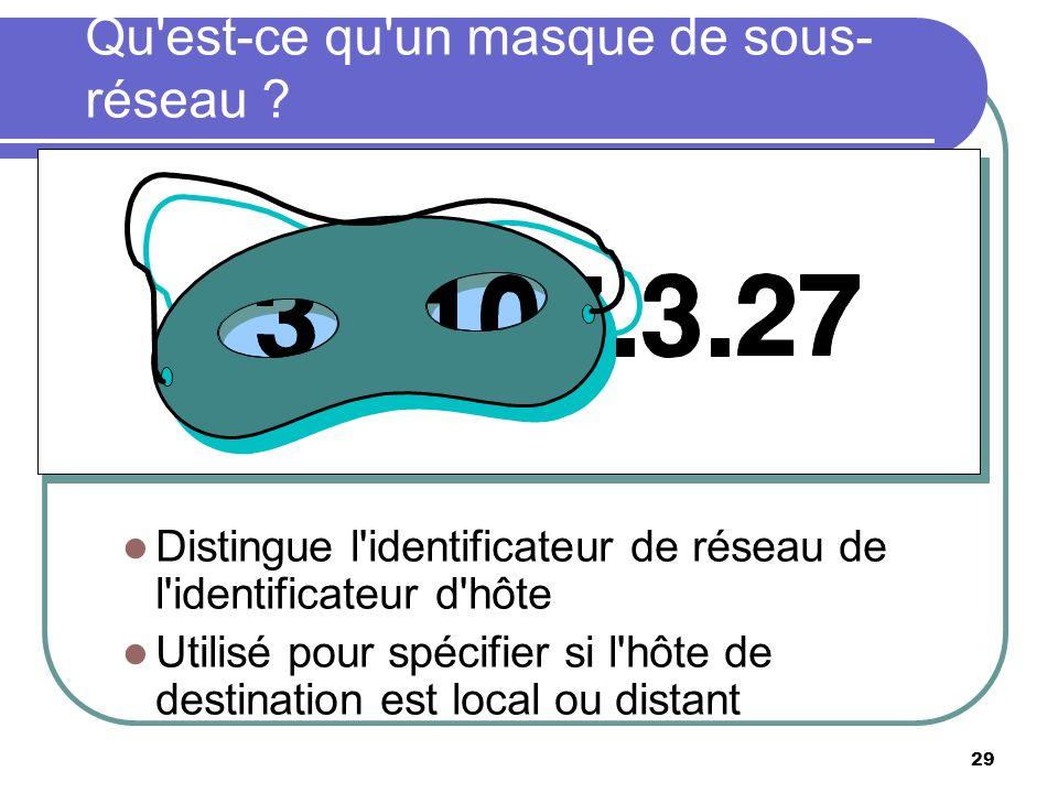 Qu'est-ce qu'un masque de sous- réseau ? 29 Distingue l'identificateur de réseau de l'identificateur d'hôte Utilisé pour spécifier si l'hôte de destin