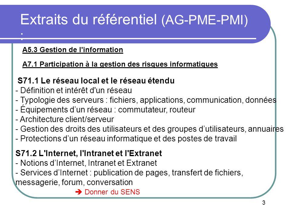 3 Extraits du référentiel (AG-PME-PMI) : S71.1 Le réseau local et le réseau étendu - Définition et intérêt d'un réseau - Typologie des serveurs : fich