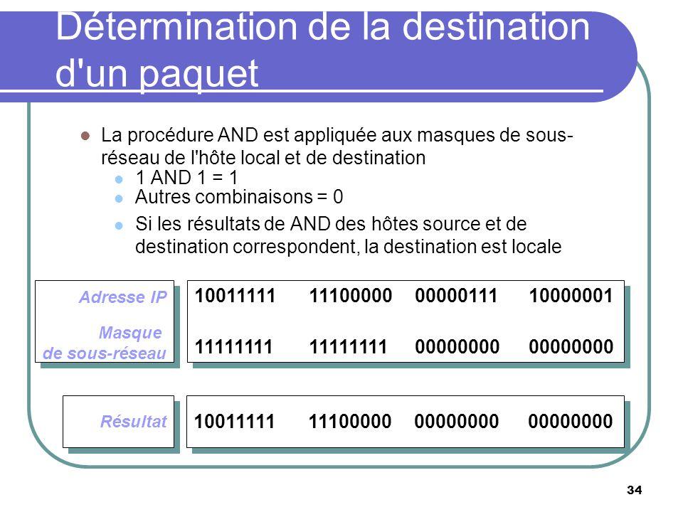 Détermination de la destination d'un paquet 34 La procédure AND est appliquée aux masques de sous- réseau de l'hôte local et de destination 1 AND 1 =