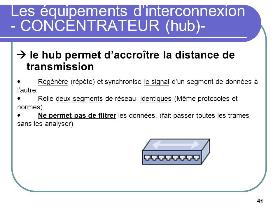 Les équipements dinterconnexion - CONCENTRATEUR (hub)- 41 le hub permet daccroître la distance de transmission Régénère (répète) et synchronise le sig