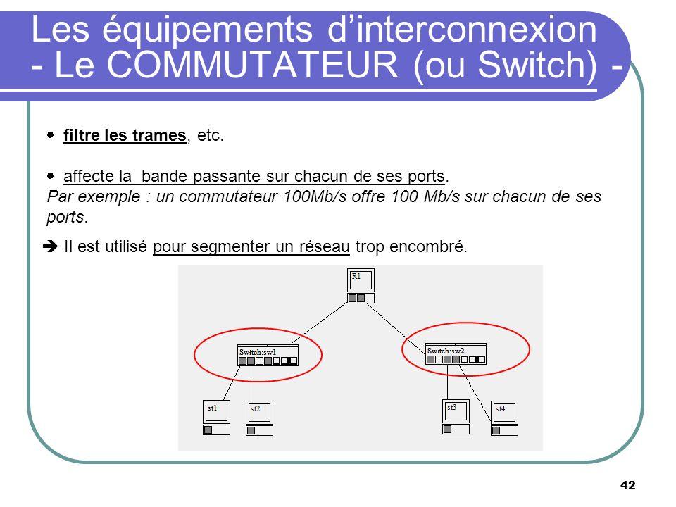 Les équipements dinterconnexion - Le COMMUTATEUR (ou Switch) - 42 filtre les trames, etc. affecte la bande passante sur chacun de ses ports. Par exemp