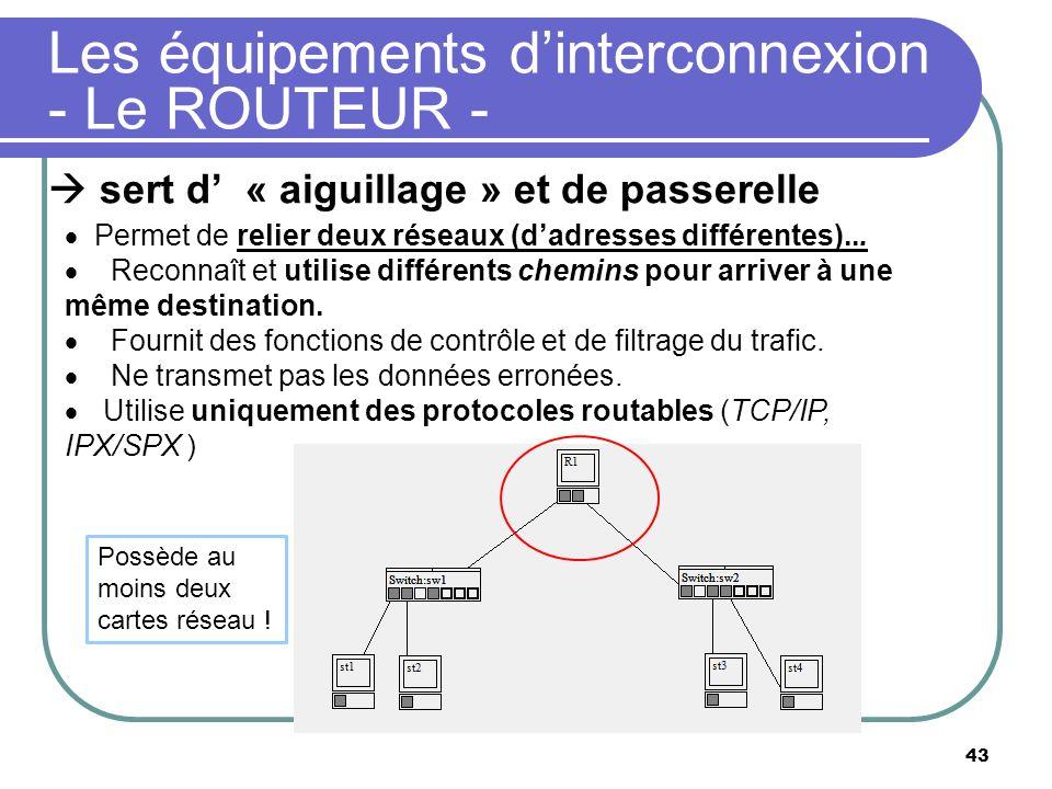 Les équipements dinterconnexion - Le ROUTEUR - 43 sert d « aiguillage » et de passerelle Permet de relier deux réseaux (dadresses différentes)... Reco
