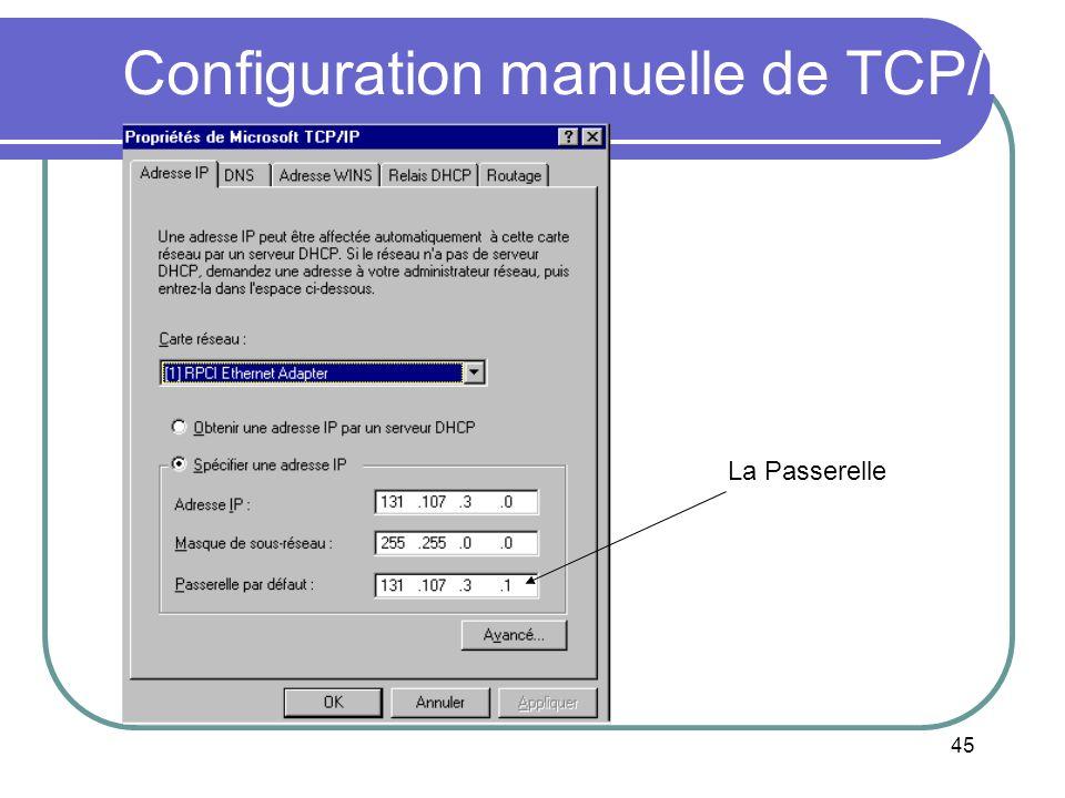 45 Configuration manuelle de TCP/IP La Passerelle
