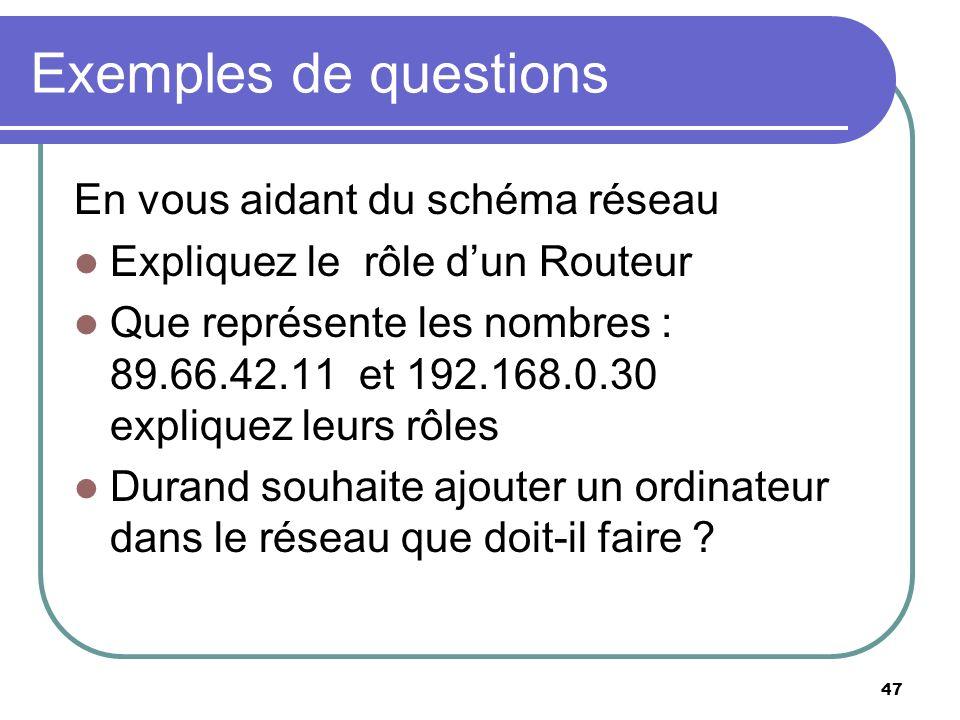 Exemples de questions En vous aidant du schéma réseau Expliquez le rôle dun Routeur Que représente les nombres : 89.66.42.11 et 192.168.0.30 expliquez