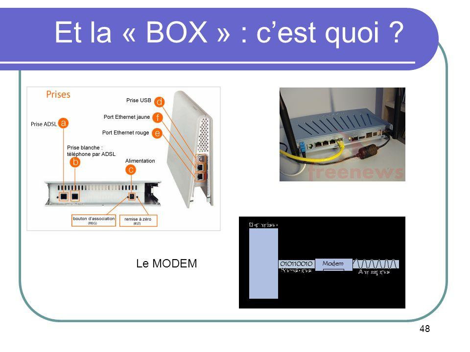48 Et la « BOX » : cest quoi ? Le MODEM