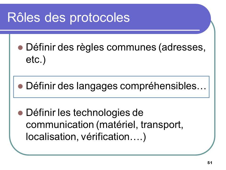 51 Rôles des protocoles Définir des règles communes (adresses, etc.) Définir des langages compréhensibles… Définir les technologies de communication (