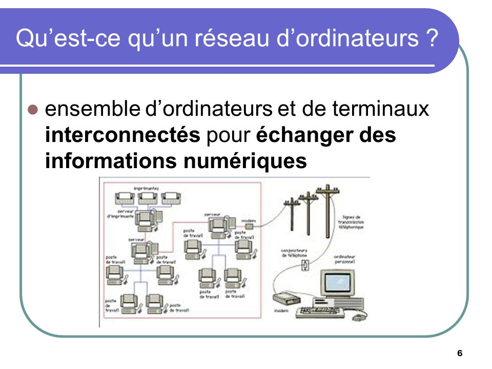 Quest-ce quun réseau dordinateurs ? ensemble dordinateurs et de terminaux interconnectés pour échanger des informations numériques 6