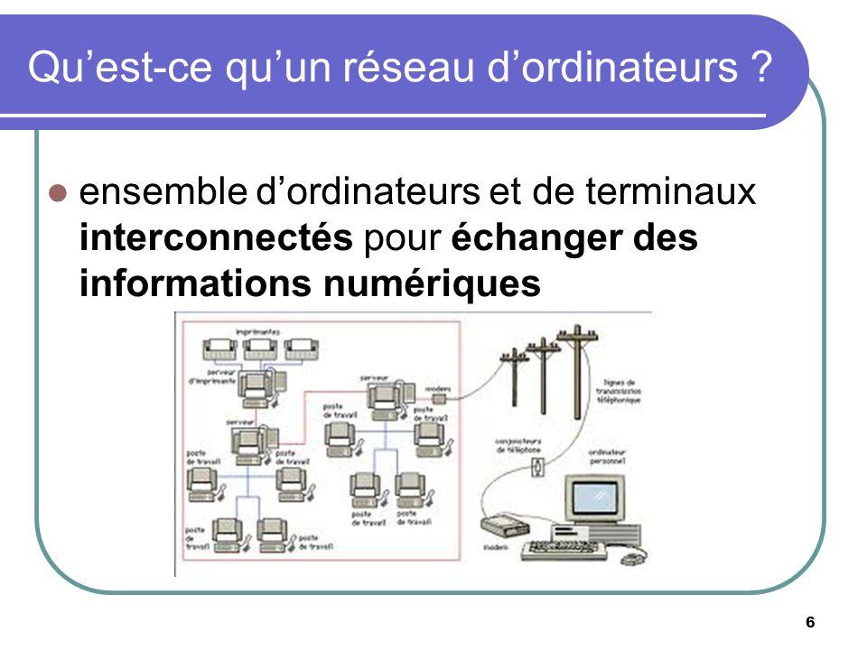 Virtualisation : exemple/démonstration 77