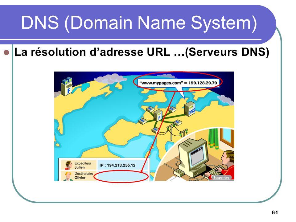 61 La résolution dadresse URL …(Serveurs DNS) DNS (Domain Name System)