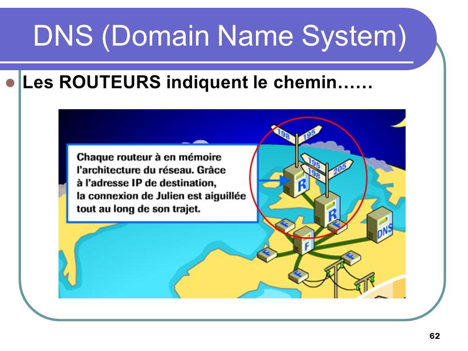 62 Les ROUTEURS indiquent le chemin…… DNS (Domain Name System)