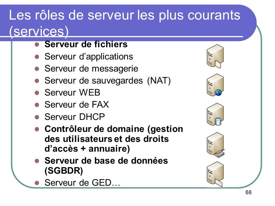 66 Les rôles de serveur les plus courants (services) Serveur de fichiers Serveur dapplications Serveur de messagerie Serveur de sauvegardes (NAT) Serv