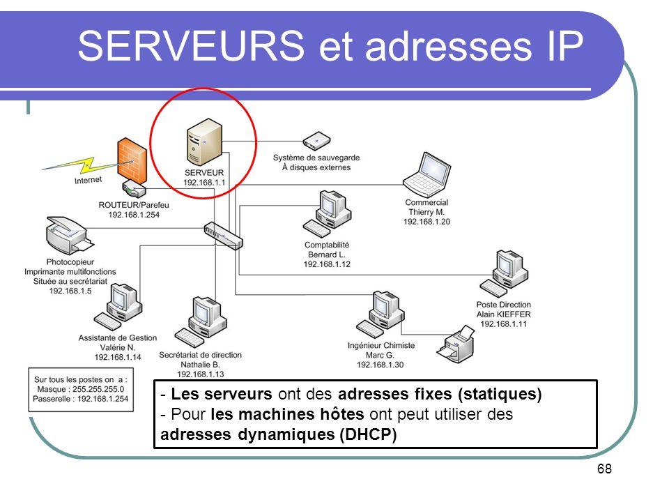 68 SERVEURS et adresses IP - Les serveurs ont des adresses fixes (statiques) - Pour les machines hôtes ont peut utiliser des adresses dynamiques (DHCP