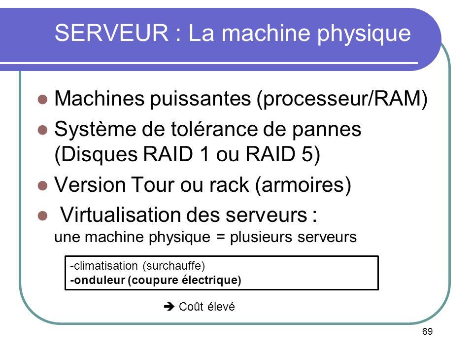 69 SERVEUR : La machine physique -climatisation (surchauffe) -onduleur (coupure électrique) Machines puissantes (processeur/RAM) Système de tolérance