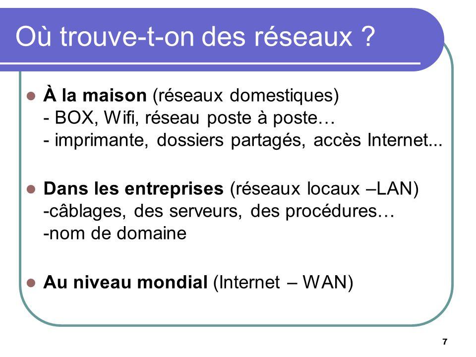 Où trouve-t-on des réseaux ? À la maison (réseaux domestiques) - BOX, Wifi, réseau poste à poste… - imprimante, dossiers partagés, accès Internet... D