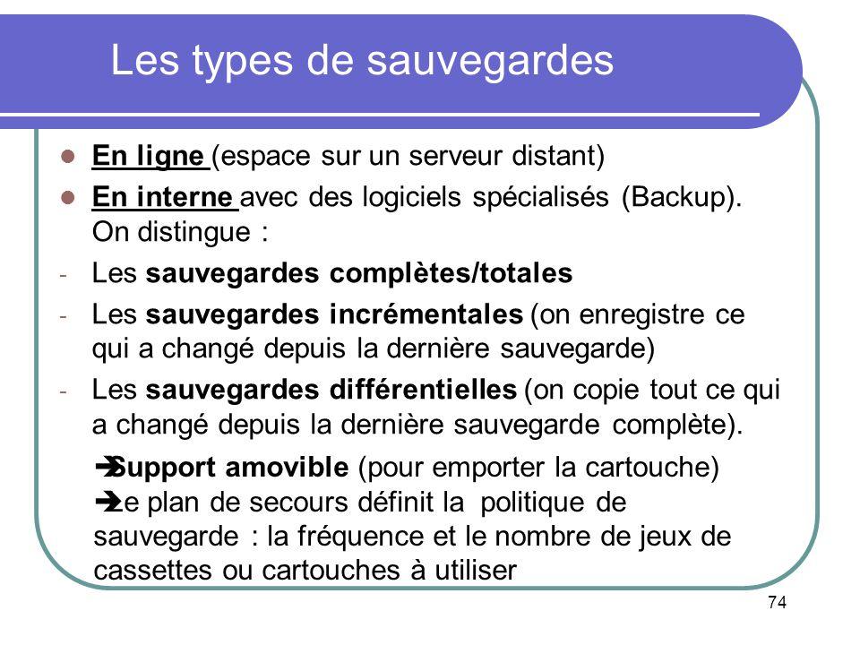 74 Les types de sauvegardes En ligne (espace sur un serveur distant) En interne avec des logiciels spécialisés (Backup). On distingue : - Les sauvegar
