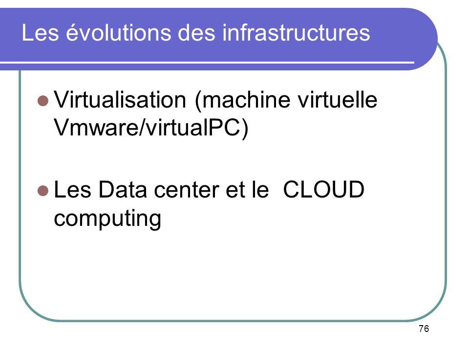 76 Les évolutions des infrastructures Virtualisation (machine virtuelle Vmware/virtualPC) Les Data center et le CLOUD computing