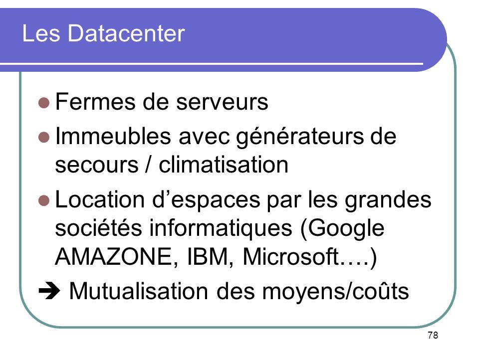 78 Les Datacenter Fermes de serveurs Immeubles avec générateurs de secours / climatisation Location despaces par les grandes sociétés informatiques (G