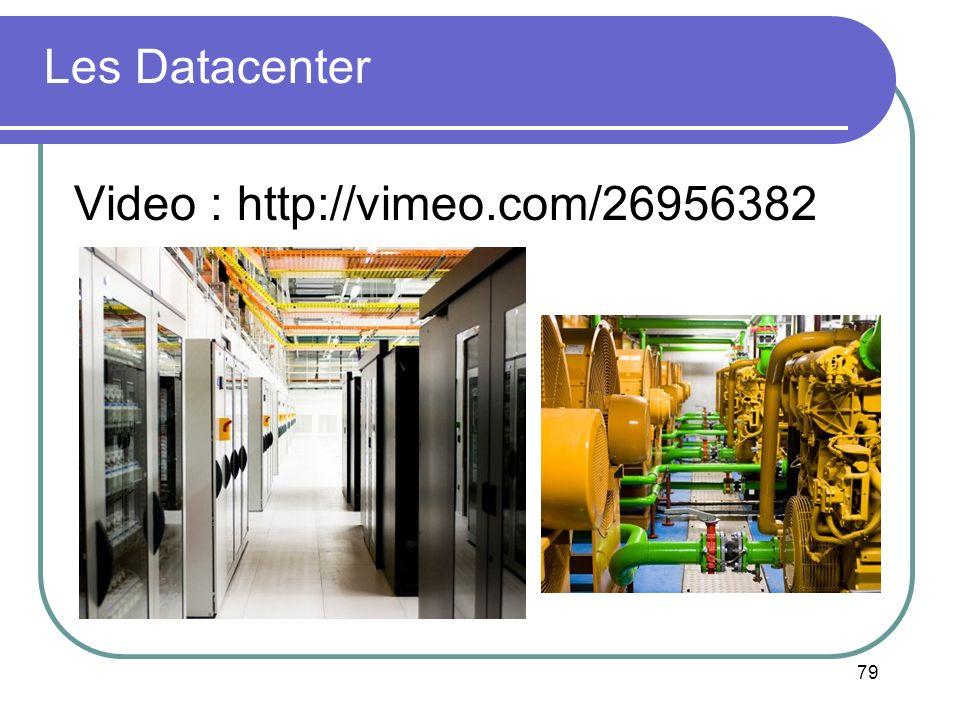 79 Les Datacenter Video : http://vimeo.com/26956382