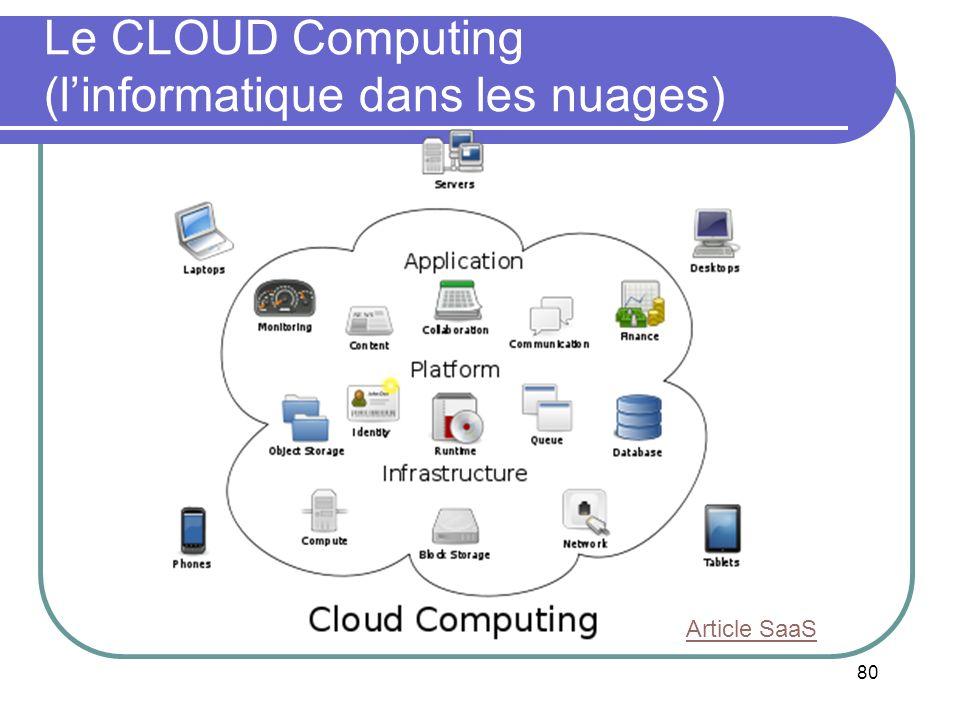 80 Le CLOUD Computing (linformatique dans les nuages) Article SaaS