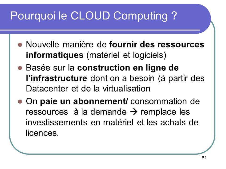 81 Pourquoi le CLOUD Computing ? Nouvelle manière de fournir des ressources informatiques (matériel et logiciels) Basée sur la construction en ligne d