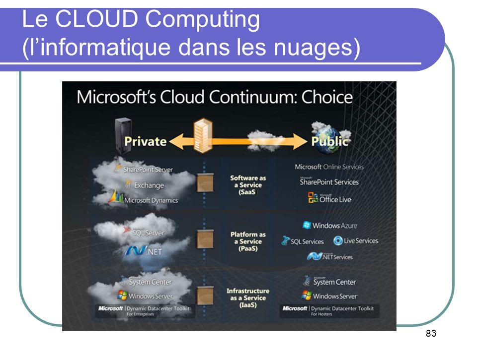 83 Le CLOUD Computing (linformatique dans les nuages)