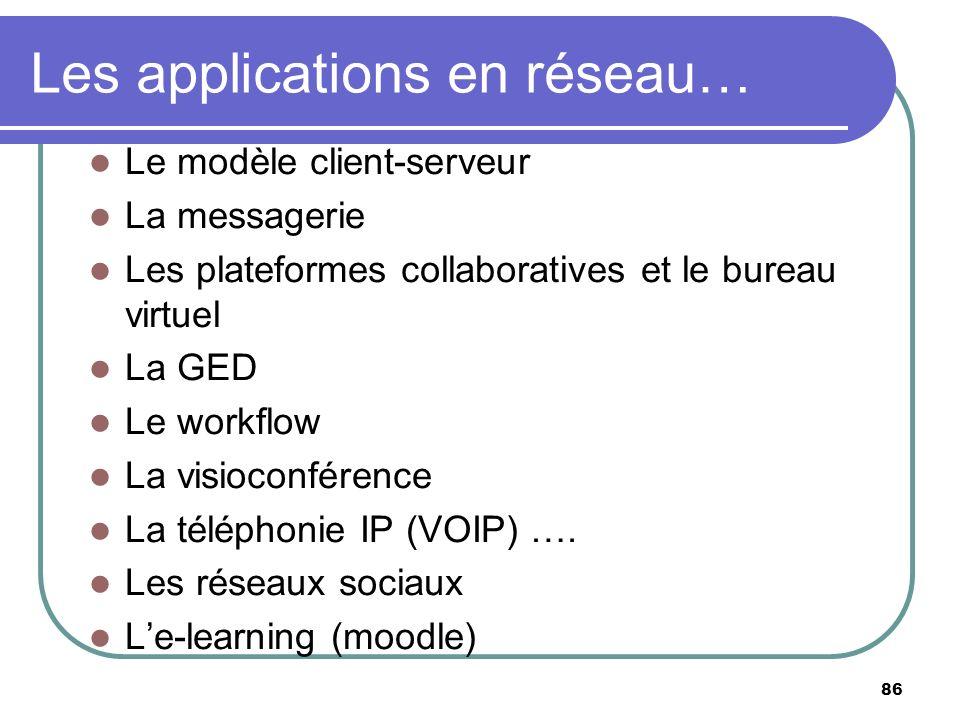 Les applications en réseau… Le modèle client-serveur La messagerie Les plateformes collaboratives et le bureau virtuel La GED Le workflow La visioconf