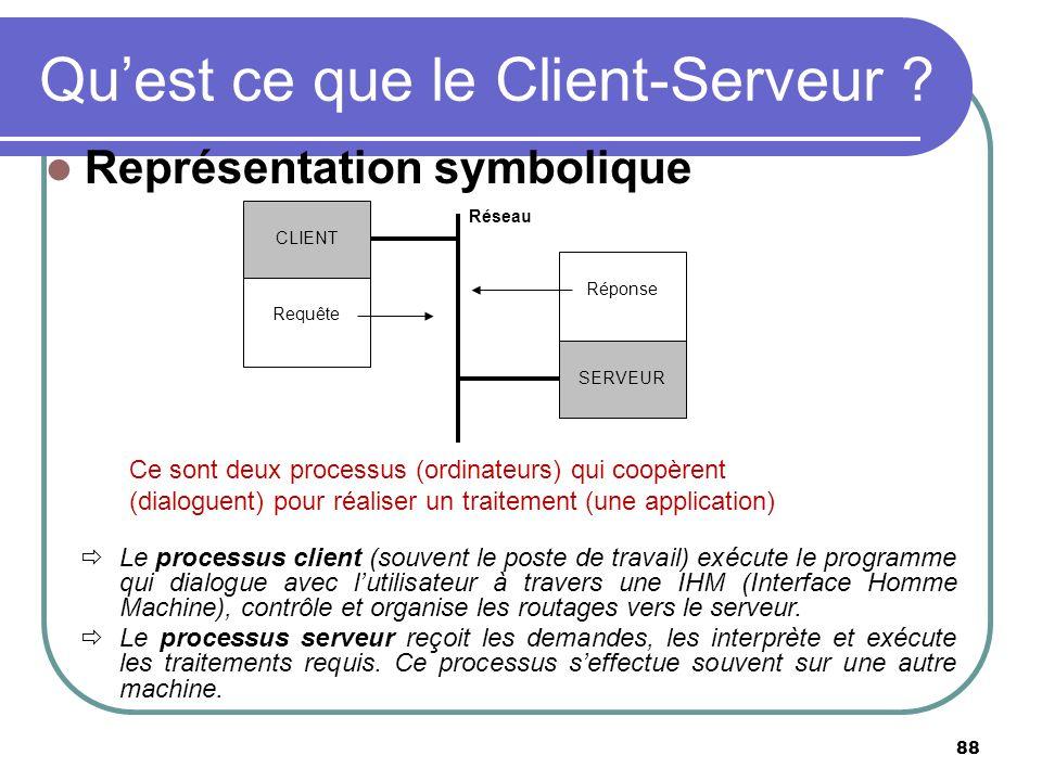 Quest ce que le Client-Serveur ? Représentation symbolique 88 Le processus client (souvent le poste de travail) exécute le programme qui dialogue avec