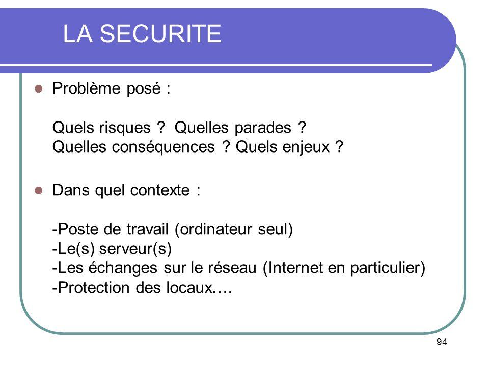 94 LA SECURITE Problème posé : Quels risques ? Quelles parades ? Quelles conséquences ? Quels enjeux ? Dans quel contexte : -Poste de travail (ordinat