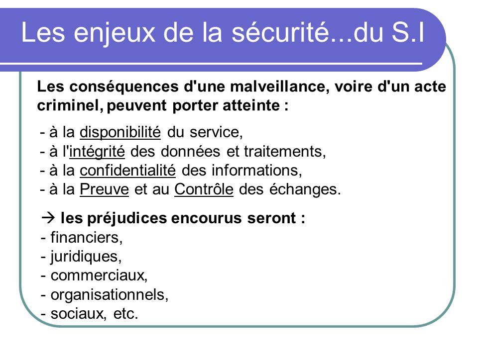Les enjeux de la sécurité...du S.I - à la disponibilité du service, - à l'intégrité des données et traitements, - à la confidentialité des information