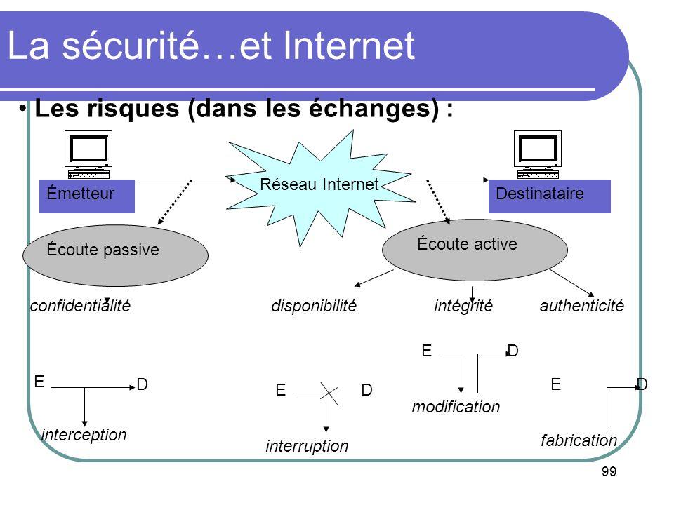 99 La sécurité…et Internet Les risques (dans les échanges) : ÉmetteurDestinataire Réseau Internet Écoute passive Écoute active confidentialitédisponib