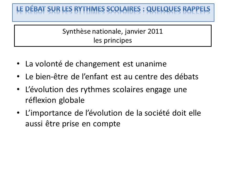 Synthèse nationale, janvier 2011 les principes La volonté de changement est unanime Le bien-être de lenfant est au centre des débats Lévolution des ry