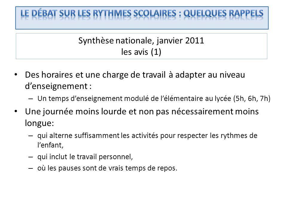 Synthèse nationale, janvier 2011 les avis (1) Des horaires et une charge de travail à adapter au niveau denseignement : – Un temps denseignement modul