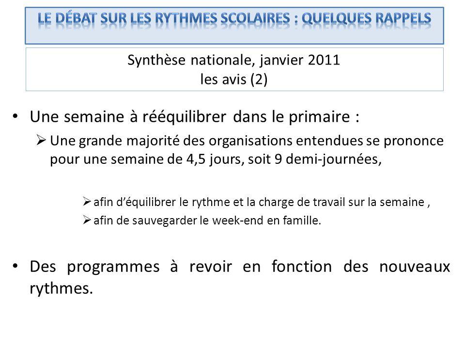 Synthèse nationale, janvier 2011 les avis (2) Une semaine à rééquilibrer dans le primaire : Une grande majorité des organisations entendues se prononc