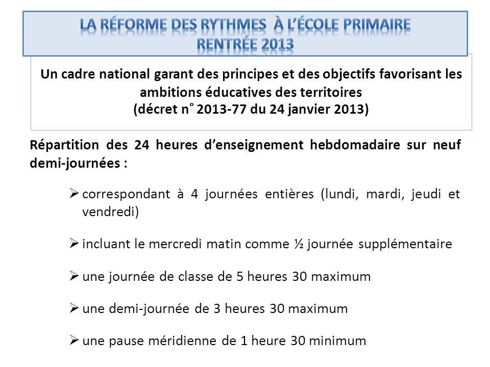 Un cadre national garant des principes et des objectifs favorisant les ambitions éducatives des territoires (décret n° 2013-77 du 24 janvier 2013) Rép