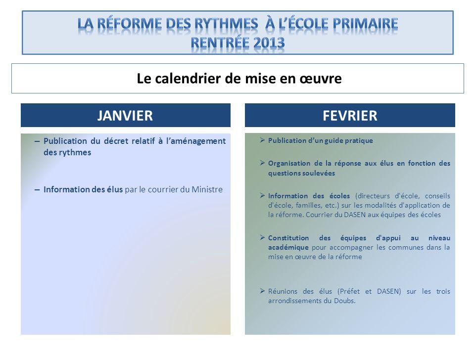 Le calendrier de mise en œuvre JANVIERFEVRIER – Publication du décret relatif à laménagement des rythmes – Information des élus par le courrier du Min