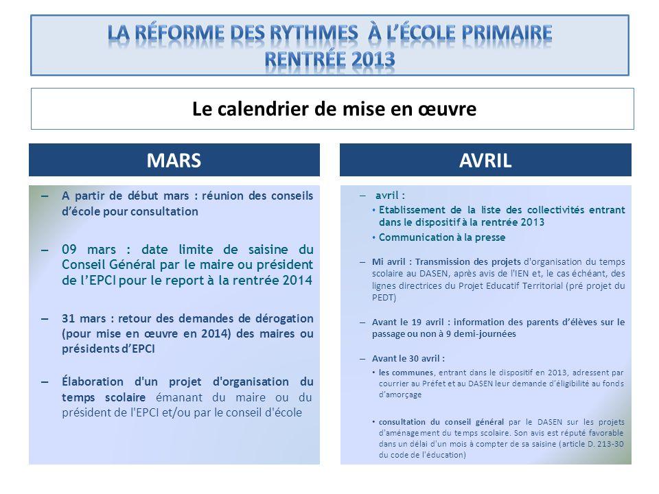 MARSAVRIL – A partir de début mars : réunion des conseils décole pour consultation – 09 mars : date limite de saisine du Conseil Général par le maire