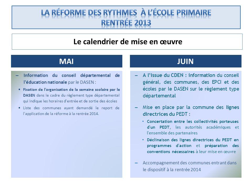 MAIJUIN – Information du conseil départemental de l'éducation nationale par le DASEN : Fixation de l'organisation de la semaine scolaire par le DASEN