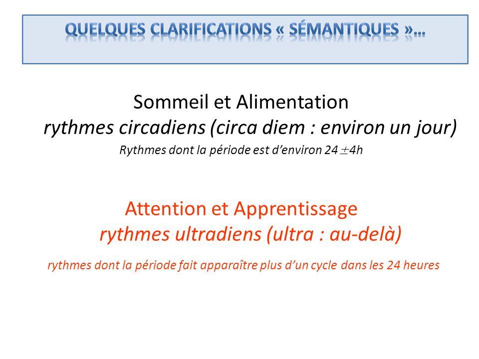 Sommeil et Alimentation rythmes circadiens (circa diem : environ un jour) Rythmes dont la période est denviron 24±4h Attention et Apprentissage rythme