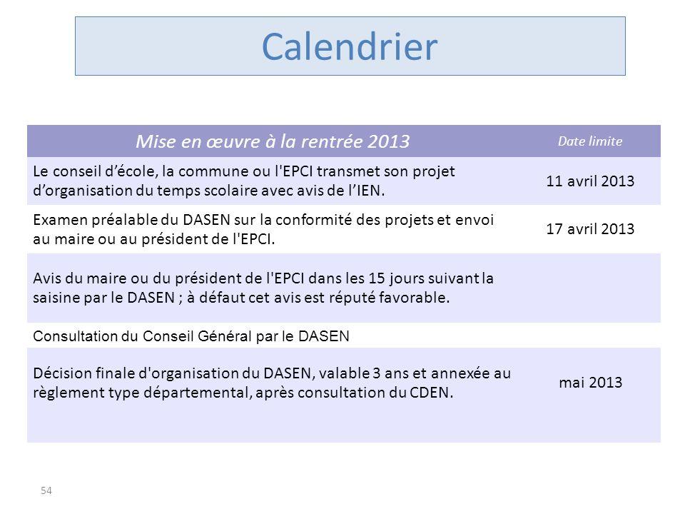 54 Calendrier Mise en œuvre à la rentrée 2013 Date limite Le conseil décole, la commune ou l'EPCI transmet son projet dorganisation du temps scolaire