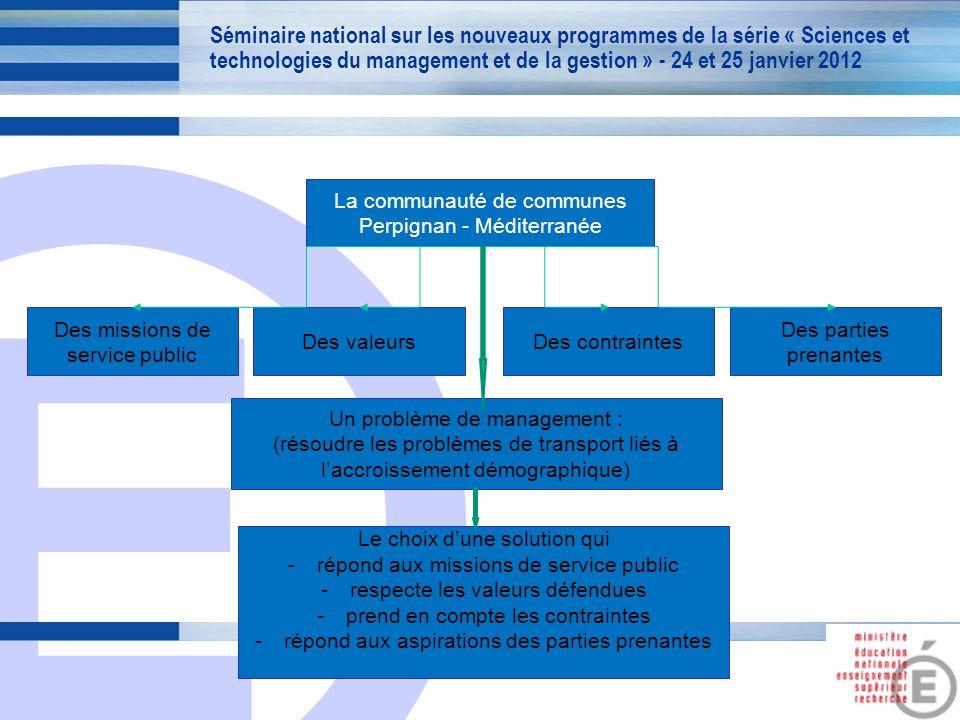 E 13 La communauté de communes Perpignan - Méditerranée Des missions de service public Des valeursDes contraintes Des parties prenantes Un problème de