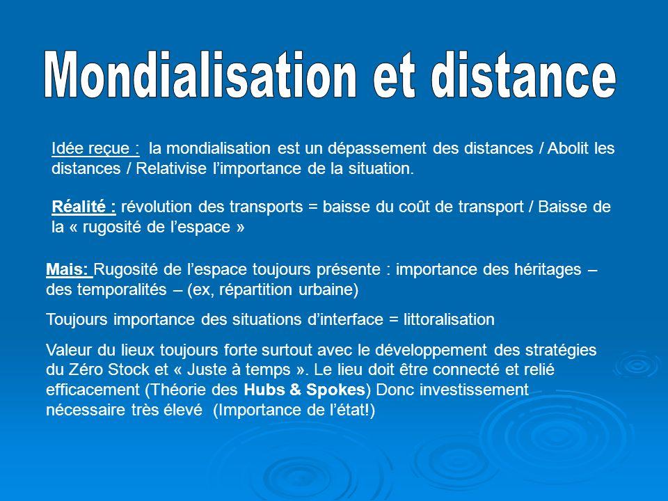 Idée reçue : la mondialisation est un dépassement des distances / Abolit les distances / Relativise limportance de la situation. Réalité : révolution