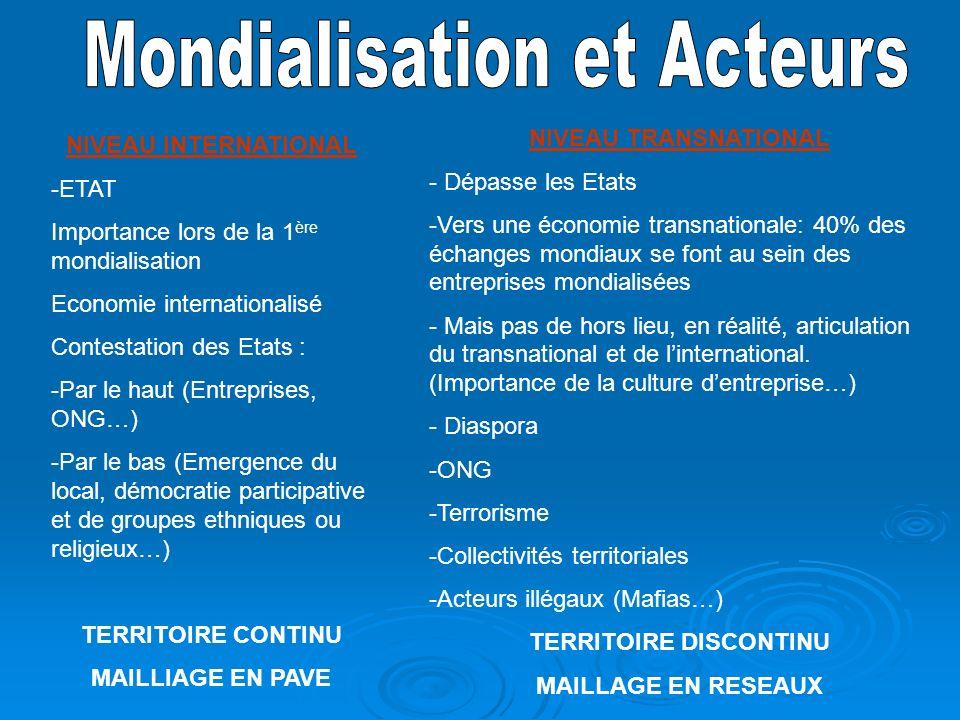 NIVEAU INTERNATIONAL -ETAT Importance lors de la 1 ère mondialisation Economie internationalisé Contestation des Etats : -Par le haut (Entreprises, ON