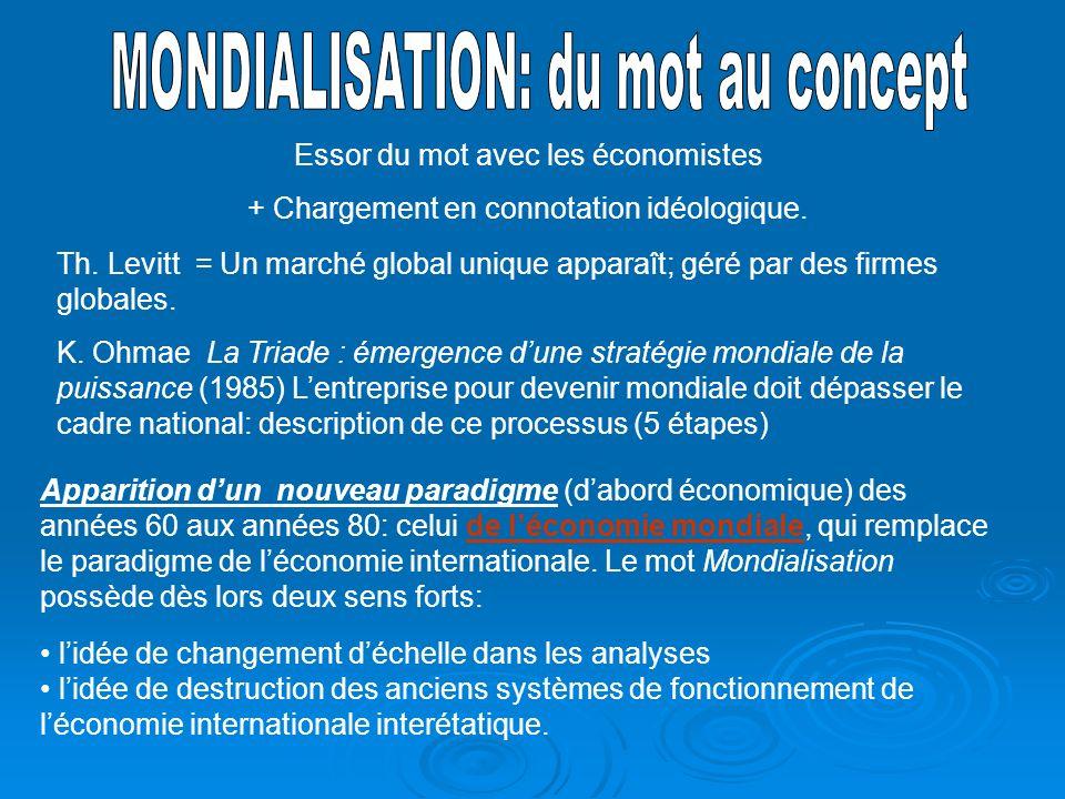 Essor du mot avec les économistes + Chargement en connotation idéologique.