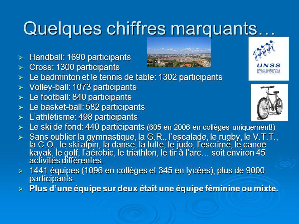Bilan qualitatif du Doubs sud Outre les nombreux podiums obtenus dans les différents championnats de France U.N.S.S. (4 médailles dor, 5 médailles dar